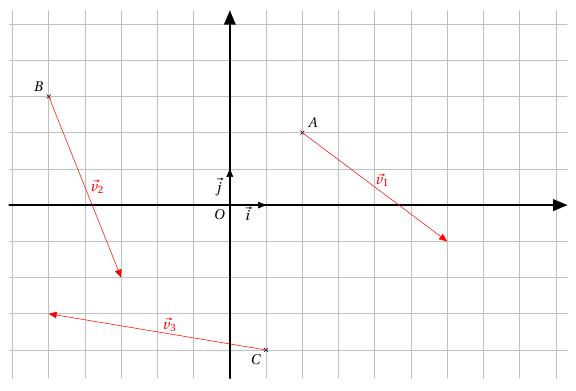 2nd - exos - vecteurs - coord1cor